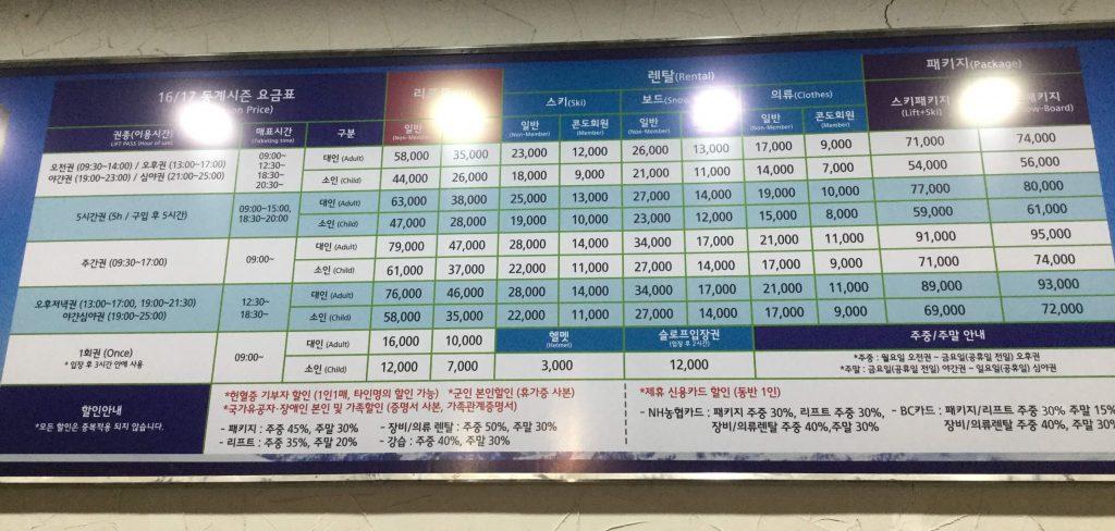 Eden Valley lift ticket rates