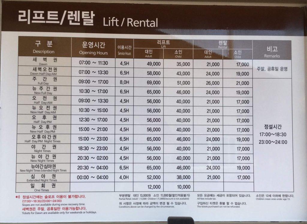 Lift ticket window at Jisan Forest Resort