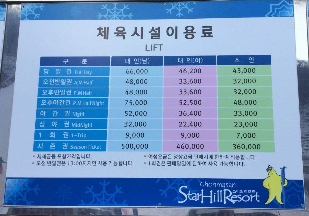Star Hill Resort lift ticket rates