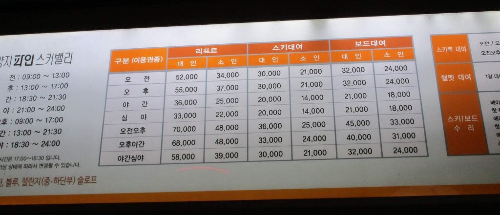 Yangji Pine Resort ticket prices